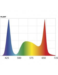 Aquael Leddy Smart 6W Plant- white - 2103580